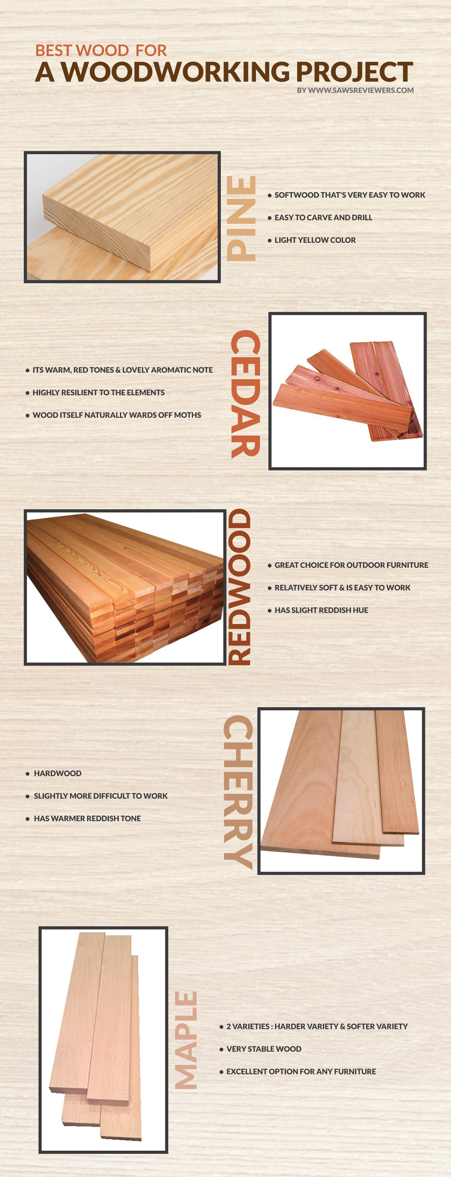 The Best Types of Wood for a Woodworking Project
